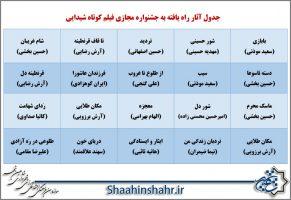 معرفی نفرات برتر جشنواره فیلم کوتاه شیدایی
